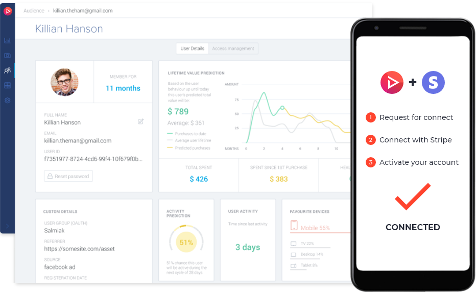 InPlayer PPV analytics platform with connection to Stripe