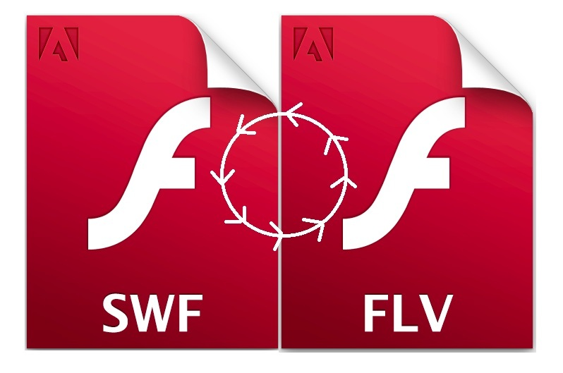 6 Best Video File Formats Explained